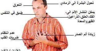بالصور اعراض امراض القلب , كيف تعرف ان الانسان مصاب بالقلب 4137 2 310x165