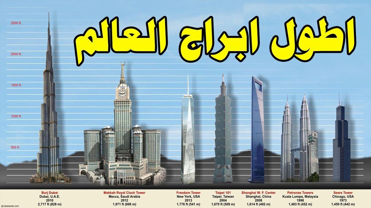 صور اطول برج في العالم , ما هو اطول برج في العالم