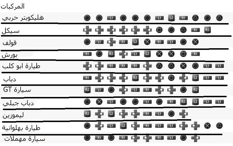صورة رموز جراند 5 , اختصارات جراند5