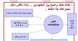 بالصور الفرق بين التقويم والتقييم , معني التقييم و التقويم 1323 11 310x165