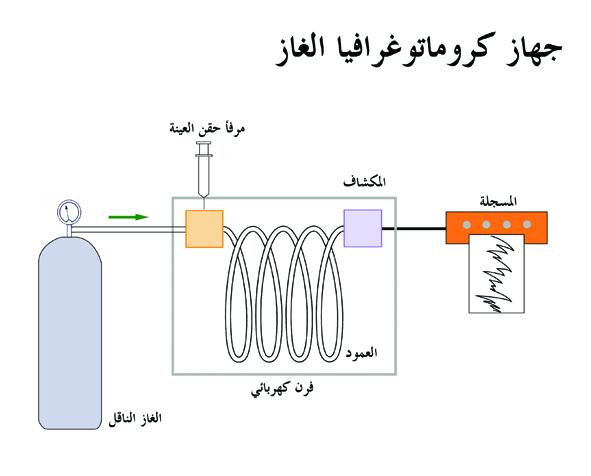 بالصور الغاز رياضيات سهلة مع الحل , اسهل الالغاز الرياضيه 2315 12