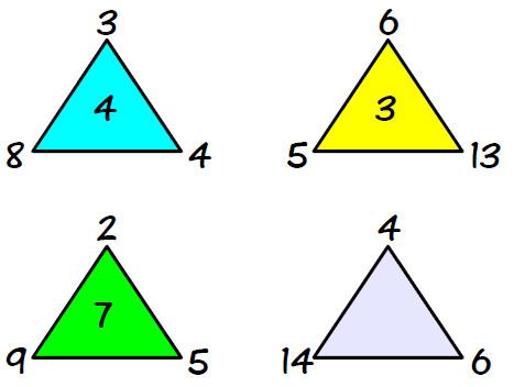 بالصور الغاز رياضيات سهلة مع الحل , اسهل الالغاز الرياضيه 2315 9