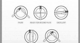 صور اتيكيت الطعام , معلومات عن اتيكيت الطعاء