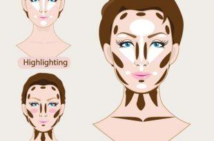 صور تنحيف الوجه , كيفية تنحيف الوجه