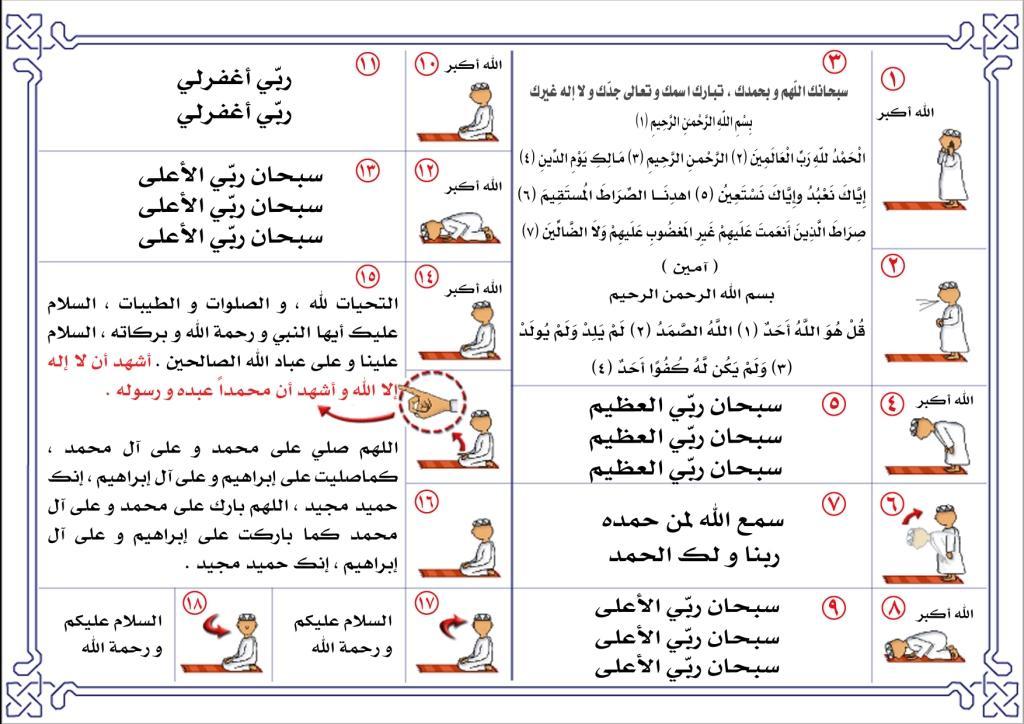 صور طريقة الصلاة الصحيحة بالصور , شرح الصلاة الصحيحة بالصور