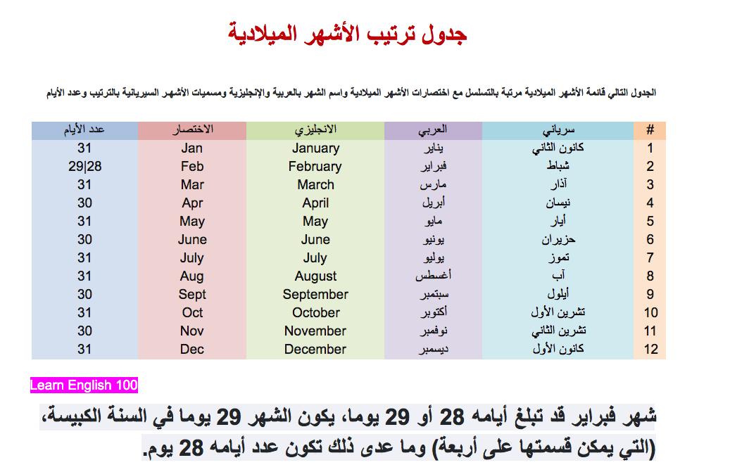 ترتيب الاشهر الميلادية تعرف على الترتيب الصحيح للاشهر الميلادية دلع ورد