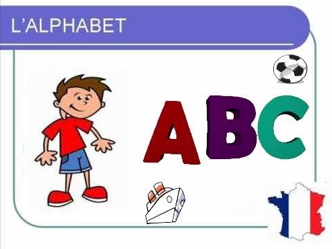 صورة حروف اللغة الفرنسية , تعرف على حروف اللغة الفرنسية