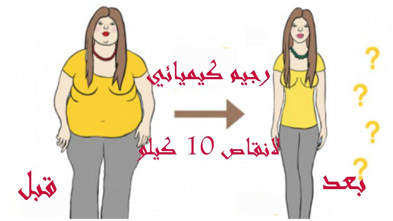 بالصور رجيم سريع في اسبوع , كيفيه انقاص الوزن بطريقه رائعه فى اسبوع 4231 1