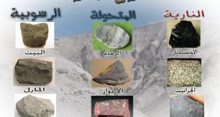 بالصور انواع الصخور , تعرف على انواع الصخور 4398 3 310x165
