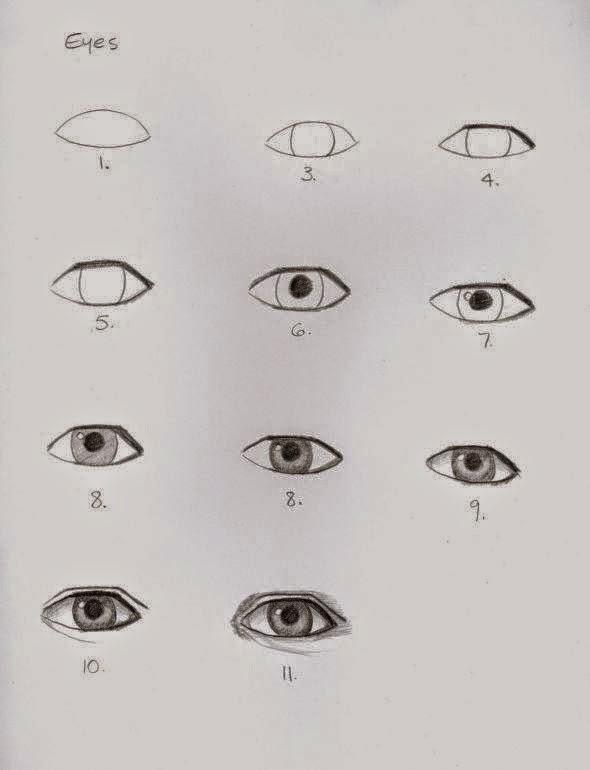 صور كيف تتعلم الرسم , طريقة تعلم الرسم بسهولة