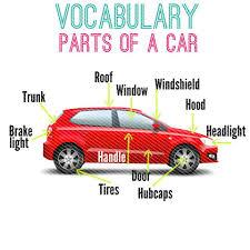بالصور سيارة بالانجليزي , صور روعة لكلمة سيارة باللغة الانجليزية 5843 3