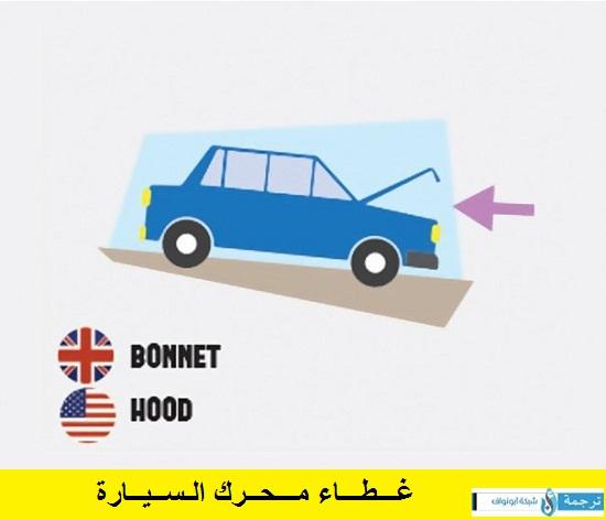 بالصور سيارة بالانجليزي , صور روعة لكلمة سيارة باللغة الانجليزية 5843 5