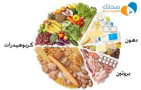 وجبات صحية , احلى الوجبات الصحية خفيفة ولذيذة
