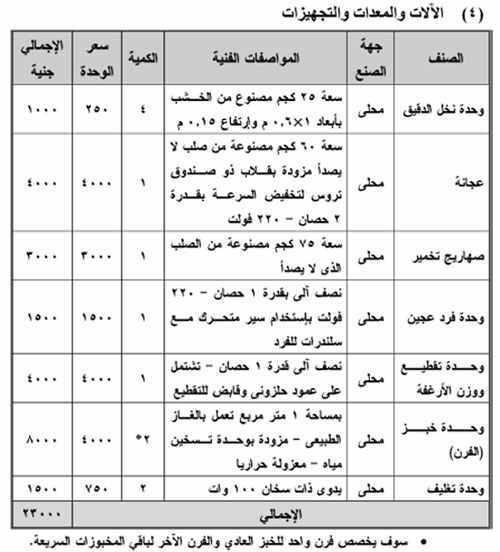 بالصور دراسة جدوى جاهزة , صور نماذج دراسة جدوى جاهزة باللغة العربية 6252 8