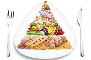 صور نظام دايت , طرق خسارة الوزن سريعا بانظمه غذاء صحى