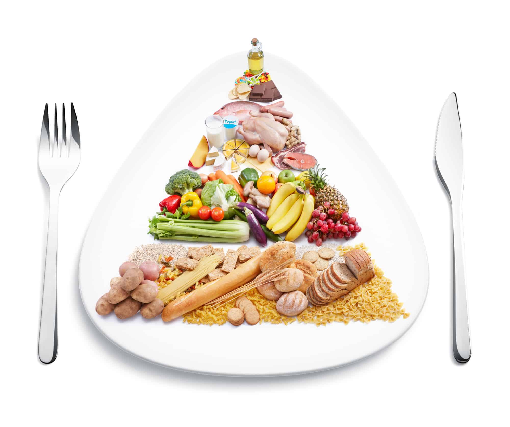 صورة نظام دايت , طرق خسارة الوزن سريعا بانظمه غذاء صحى