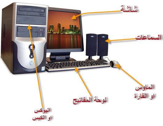 بالصور مكونات الحاسوب , ما هى مكونات الحاسب الالي الداخليه و الخارجيه 1257 1