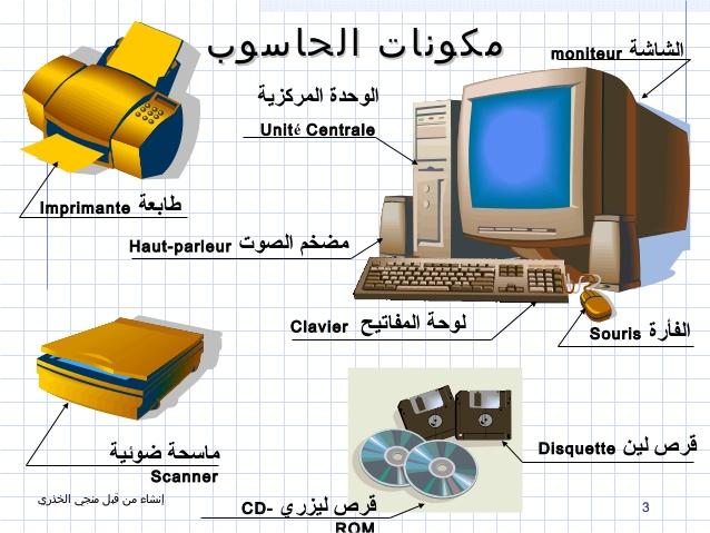 بالصور مكونات الحاسوب , ما هى مكونات الحاسب الالي الداخليه و الخارجيه 1257 3