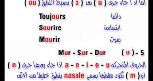 تعلم اللغة الفرنسية , كيفية فهم الفرنسية