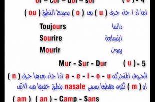 صور تعلم اللغة الفرنسية , كيفية فهم الفرنسية