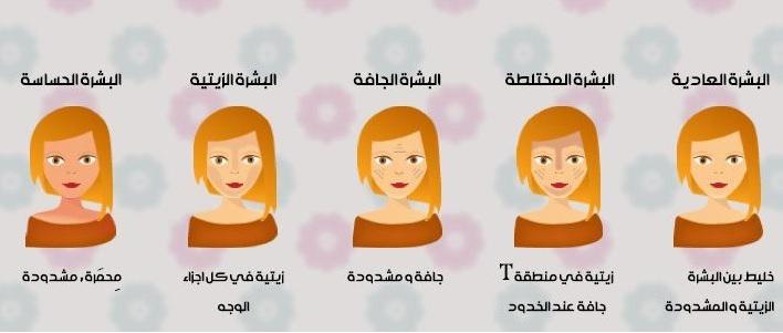 صور طريقة تنظيف البشرة , طرق صحيحه لتنظيف بشرة عميق