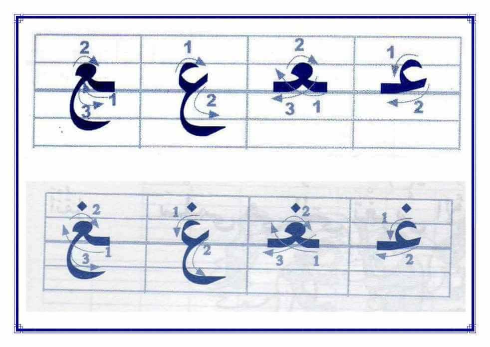 بالصور كتابة الحروف العربية , طريقة كتابة الحروف العربية 12846 1