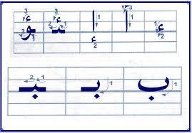 بالصور كتابة الحروف العربية , طريقة كتابة الحروف العربية 12846 2