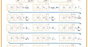 بالصور كتابة الحروف العربية , طريقة كتابة الحروف العربية 12846 3 310x165
