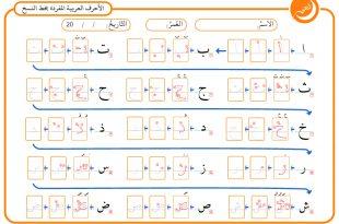 صورة كتابة الحروف العربية , طريقة كتابة الحروف العربية