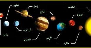 صور اقرب كوكب الى الارض , الاقرب للارض