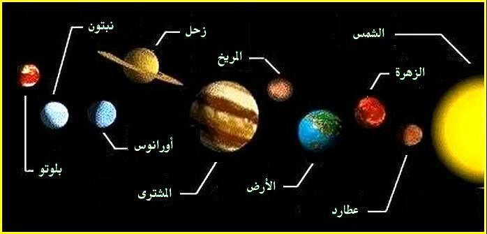صورة اقرب كوكب الى الارض , الاقرب للارض