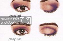 صور انواع العيون , العيون المختلفة